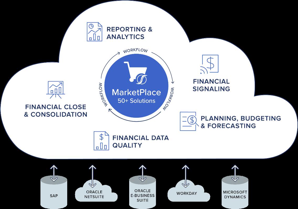 intelligent_finance_platform